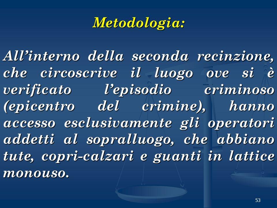 53 Metodologia: Allinterno della seconda recinzione, che circoscrive il luogo ove si è verificato lepisodio criminoso (epicentro del crimine), hanno a