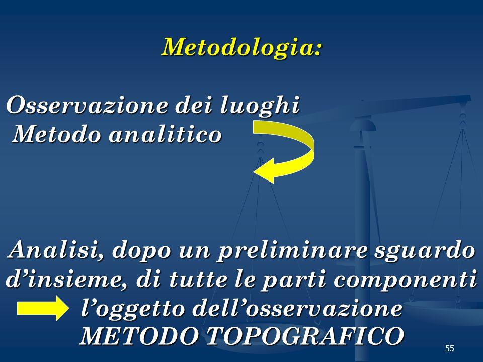 55 Metodologia: Osservazione dei luoghi Metodo analitico Metodo analitico Analisi, dopo un preliminare sguardo dinsieme, di tutte le parti componenti