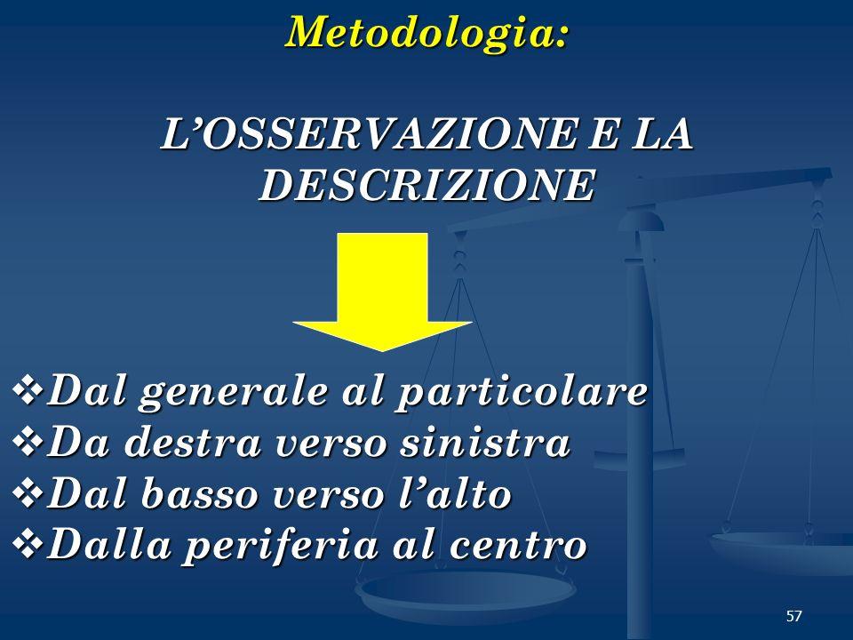 57 Metodologia: LOSSERVAZIONE E LA DESCRIZIONE Dal generale al particolare Dal generale al particolare Da destra verso sinistra Da destra verso sinist