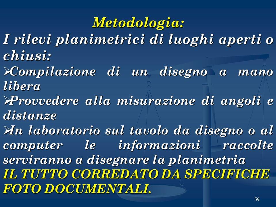 59 Metodologia: I rilevi planimetrici di luoghi aperti o chiusi: Compilazione di un disegno a mano libera Compilazione di un disegno a mano libera Pro
