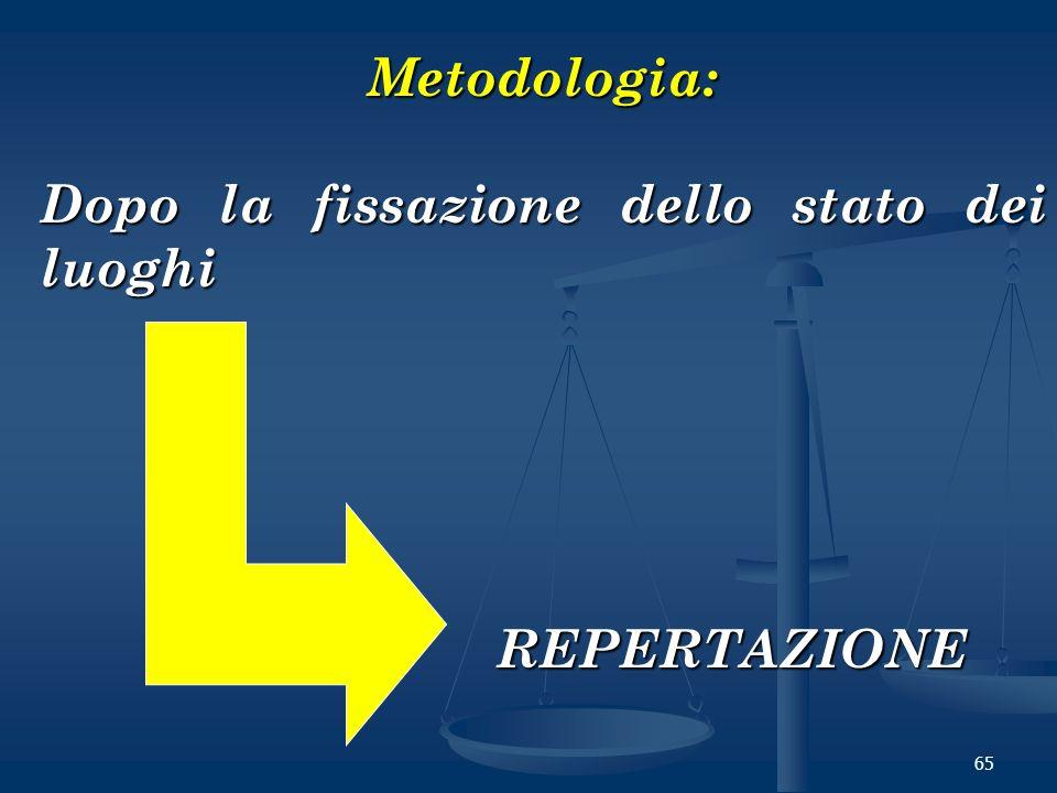 65 Metodologia: Dopo la fissazione dello stato dei luoghi REPERTAZIONE REPERTAZIONE