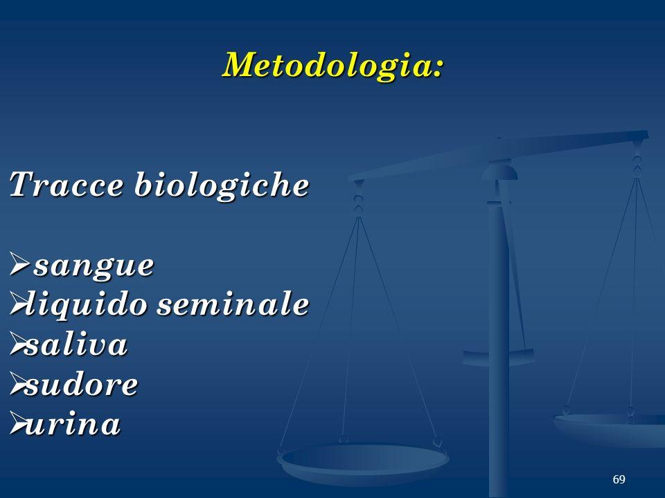 69 Metodologia: Tracce biologiche sangue sangue liquido seminale liquido seminale saliva saliva sudore sudore urina urina