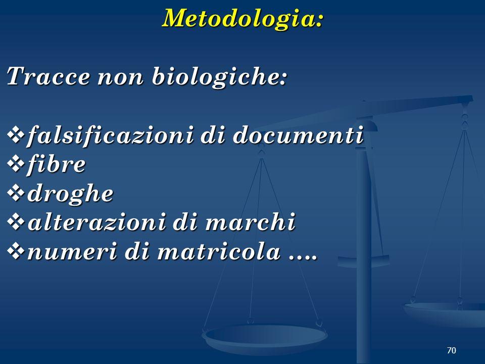 70Metodologia: Tracce non biologiche: falsificazioni di documenti falsificazioni di documenti fibre fibre droghe droghe alterazioni di marchi alterazi