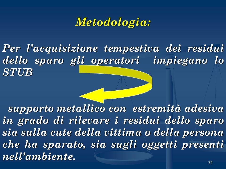 72Metodologia: Per lacquisizione tempestiva dei residui dello sparo gli operatori impiegano lo STUB supporto metallico con estremità adesiva in grado