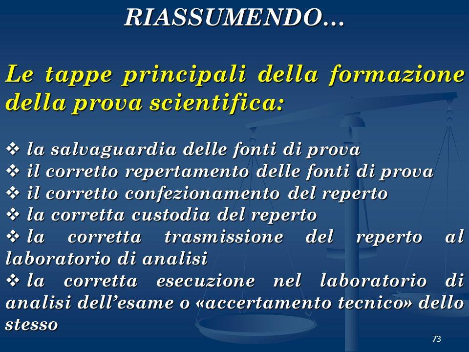73RIASSUMENDO… Le tappe principali della formazione della prova scientifica: la salvaguardia delle fonti di prova la salvaguardia delle fonti di prova