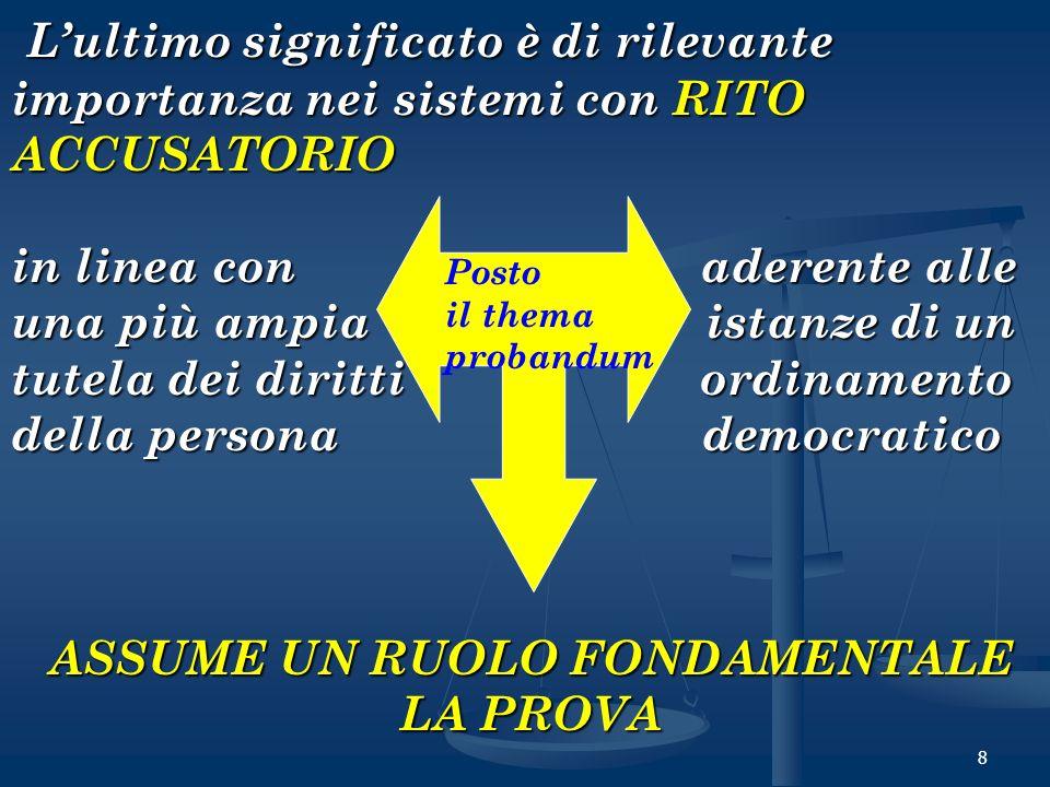 8 Lultimo significato è di rilevante importanza nei sistemi con RITO ACCUSATORIO Lultimo significato è di rilevante importanza nei sistemi con RITO AC