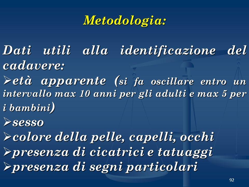 92 Metodologia: Dati utili alla identificazione del cadavere: età apparente ( si fa oscillare entro un intervallo max 10 anni per gli adulti e max 5 p