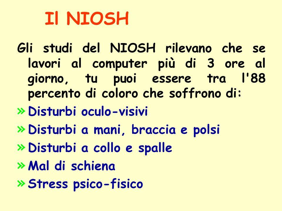 Il NIOSH Gli studi del NIOSH rilevano che se lavori al computer più di 3 ore al giorno, tu puoi essere tra l'88 percento di coloro che soffrono di: »