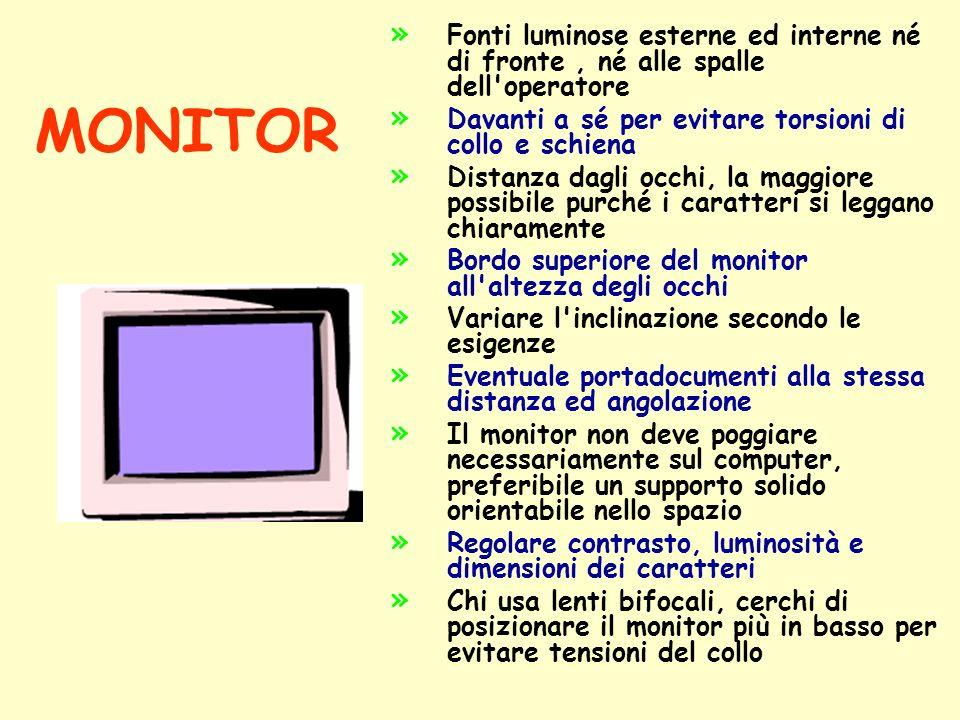 MONITOR » » Fonti luminose esterne ed interne né di fronte, né alle spalle dell'operatore » » Davanti a sé per evitare torsioni di collo e schiena » »