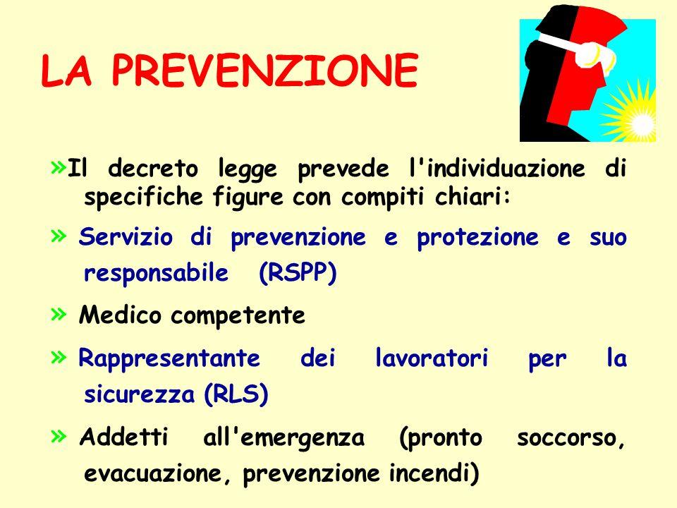 LA PREVENZIONE » Il decreto legge prevede l'individuazione di specifiche figure con compiti chiari: » Servizio di prevenzione e protezione e suo respo