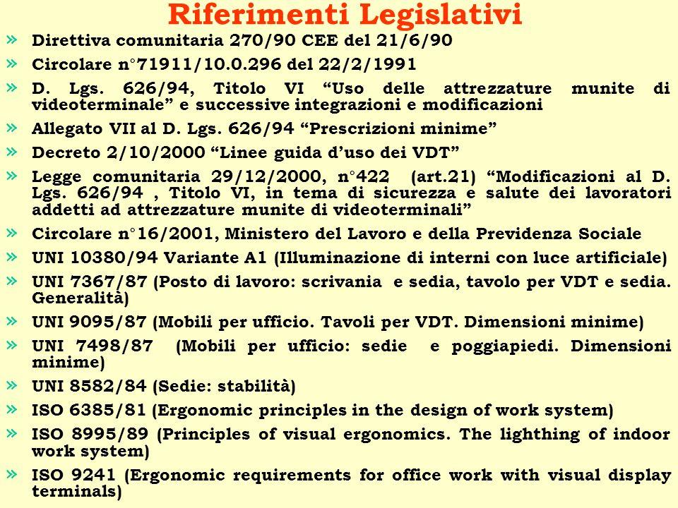 Riferimenti Legislativi » » Direttiva comunitaria 270/90 CEE del 21/6/90 » » Circolare n°71911/10.0.296 del 22/2/1991 » » D. Lgs. 626/94, Titolo VI Us