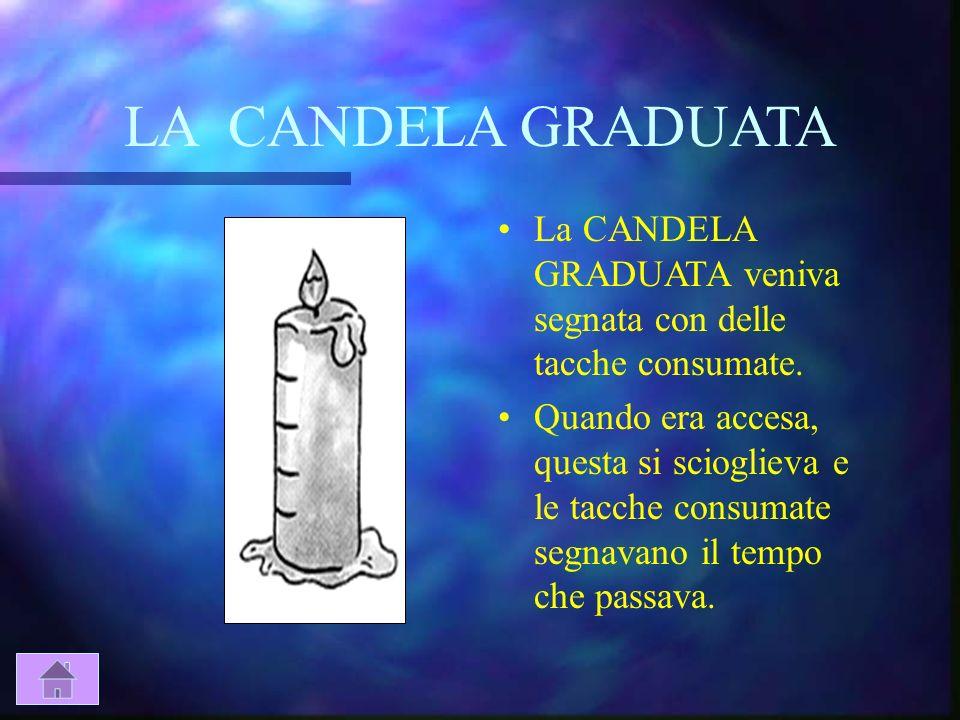 LA CLESSIDRA A SABBIA n La CLESSIDRA A SABBIA era un orologio che misurava il tempo impiegato dalla sabbia per scendere da un recipiente allaltro pass