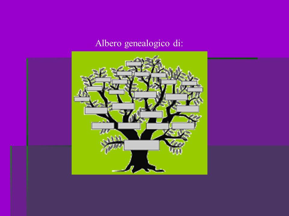 Albero genealogico di: