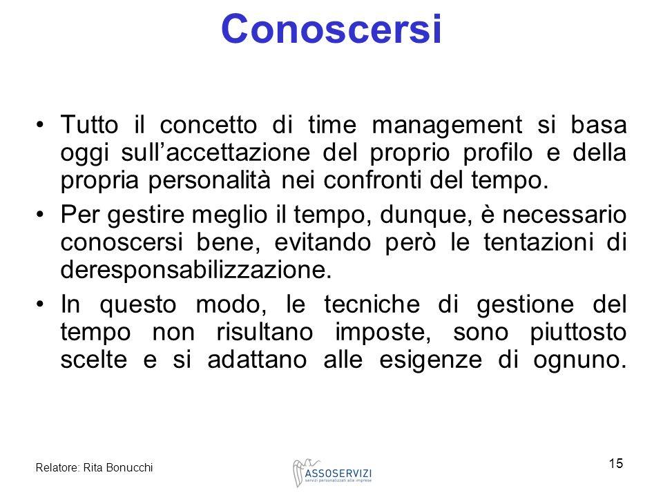 Relatore: Rita Bonucchi 15 Conoscersi Tutto il concetto di time management si basa oggi sullaccettazione del proprio profilo e della propria personali