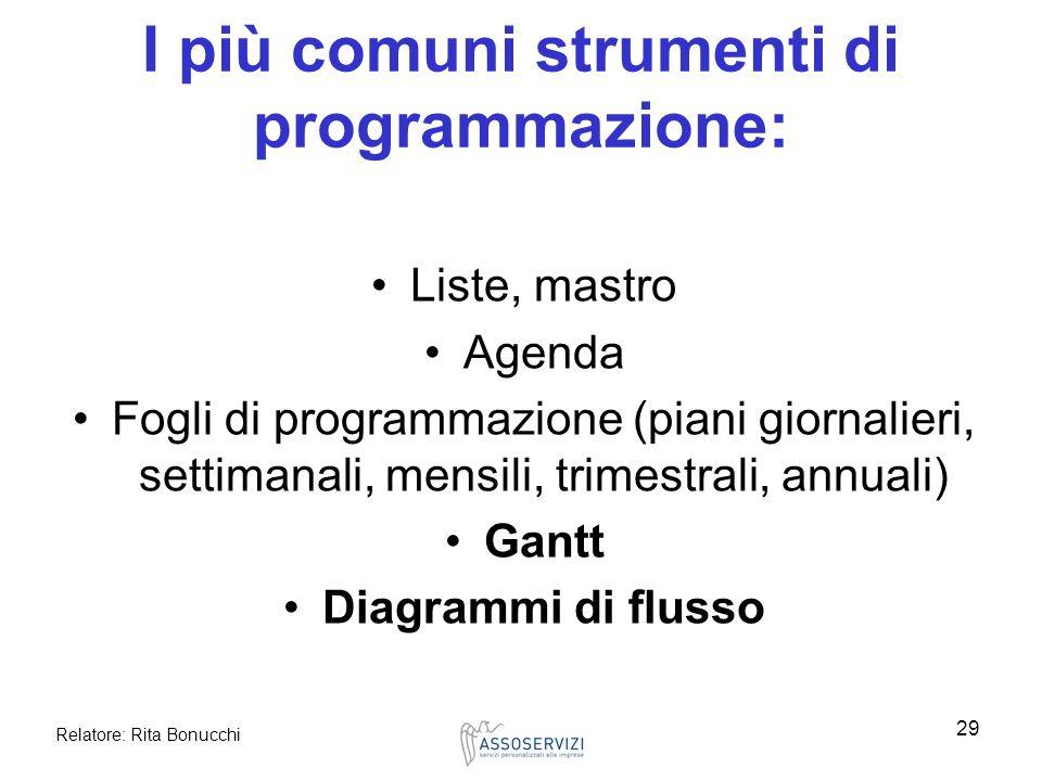 Relatore: Rita Bonucchi 29 I più comuni strumenti di programmazione: Liste, mastro Agenda Fogli di programmazione (piani giornalieri, settimanali, men