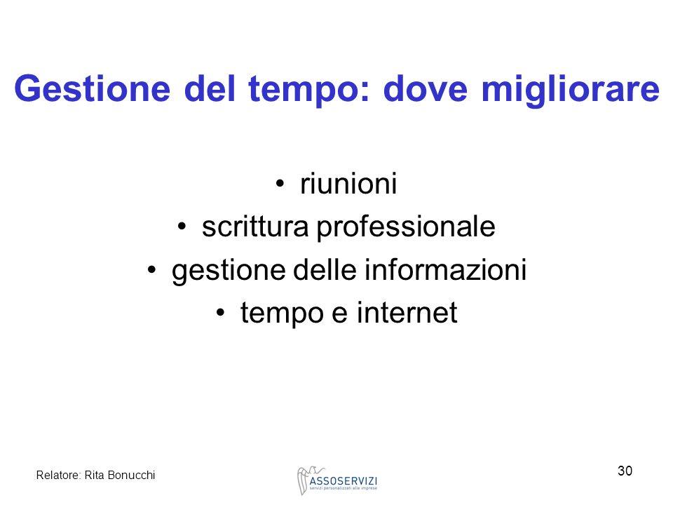 Relatore: Rita Bonucchi 30 Gestione del tempo: dove migliorare riunioni scrittura professionale gestione delle informazioni tempo e internet