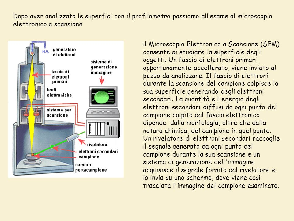 Dopo aver analizzato le superfici con il profilometro passiamo allesame al microscopio elettronico a scansione il Microscopio Elettronico a Scansione (SEM) consente di studiare la superficie degli oggetti.