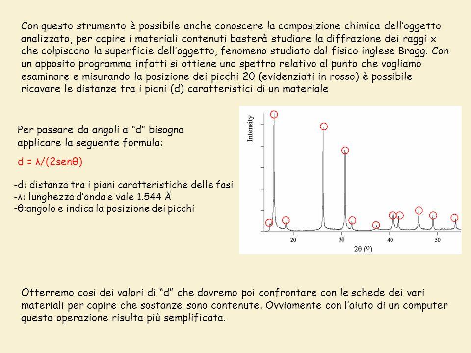 Con questo strumento è possibile anche conoscere la composizione chimica delloggetto analizzato, per capire i materiali contenuti basterà studiare la diffrazione dei raggi x che colpiscono la superficie delloggetto, fenomeno studiato dal fisico inglese Bragg.