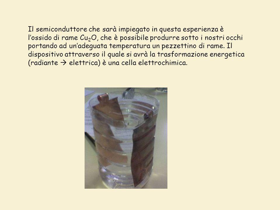 Il semiconduttore che sarà impiegato in questa esperienza è lossido di rame Cu 2 O, che è possibile produrre sotto i nostri occhi portando ad unadeguata temperatura un pezzettino di rame.