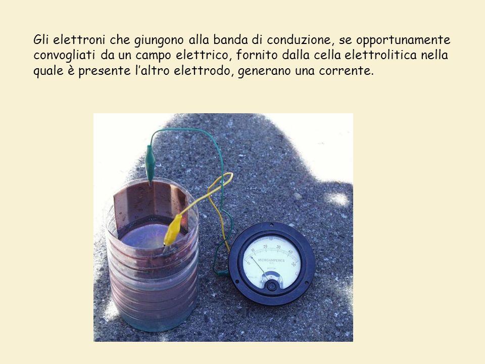 Gli elettroni che giungono alla banda di conduzione, se opportunamente convogliati da un campo elettrico, fornito dalla cella elettrolitica nella quale è presente laltro elettrodo, generano una corrente.