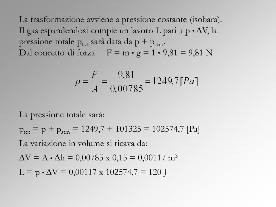 La pressione totale sarà: p tot = p + p atm = 1249,7 + 101325 = 102574,7 [Pa] La variazione in volume si ricava da: V = A h = 0,00785 x 0,15 = 0,00117
