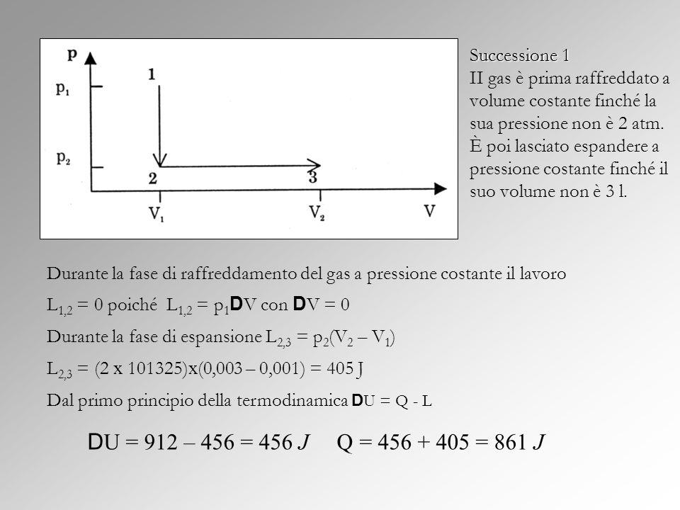 Successione 1 Successione 1 II gas è prima raffreddato a volume costante finché la sua pressione non è 2 atm. È poi lasciato espandere a pressione cos