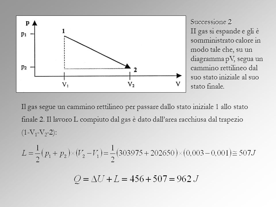 Successione 2 Successione 2 II gas si espande e gli è somministrato calore in modo tale che, su un diagramma pV, segua un cammino rettilineo dal suo s