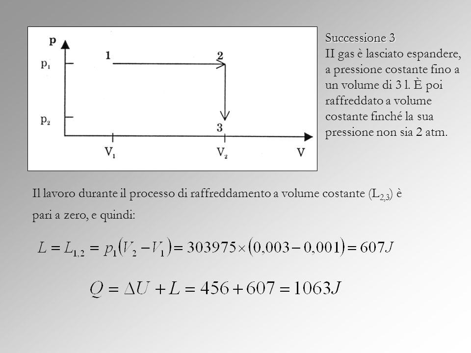 Successione 3 Successione 3 II gas è lasciato espandere, a pressione costante fino a un volume di 3 l. È poi raffreddato a volume costante finché la s