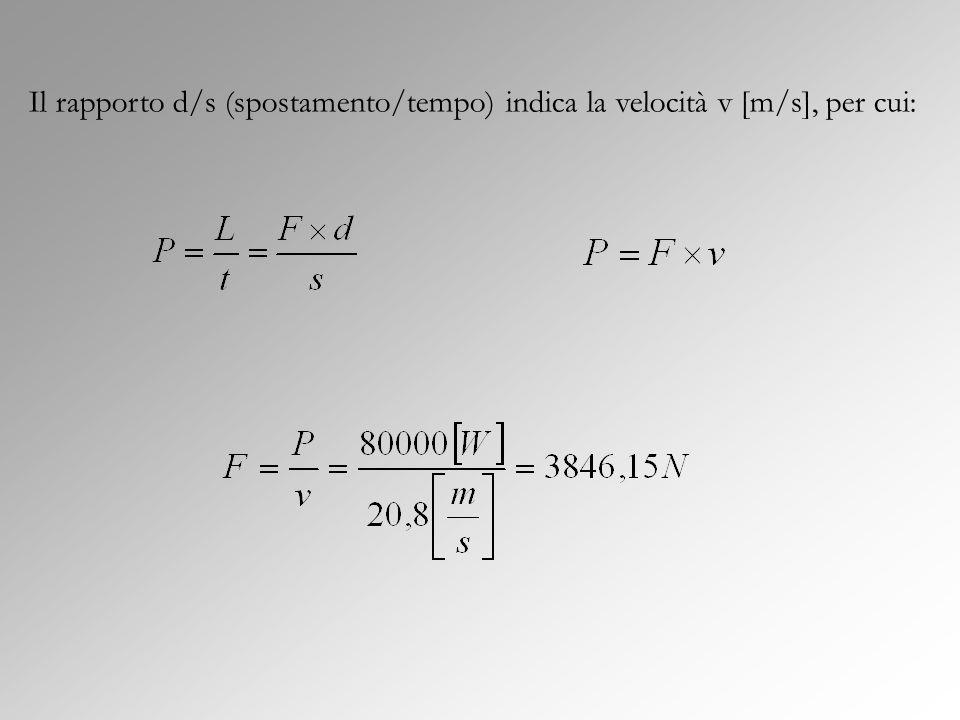 Il rapporto d/s (spostamento/tempo) indica la velocità v [m/s], per cui:
