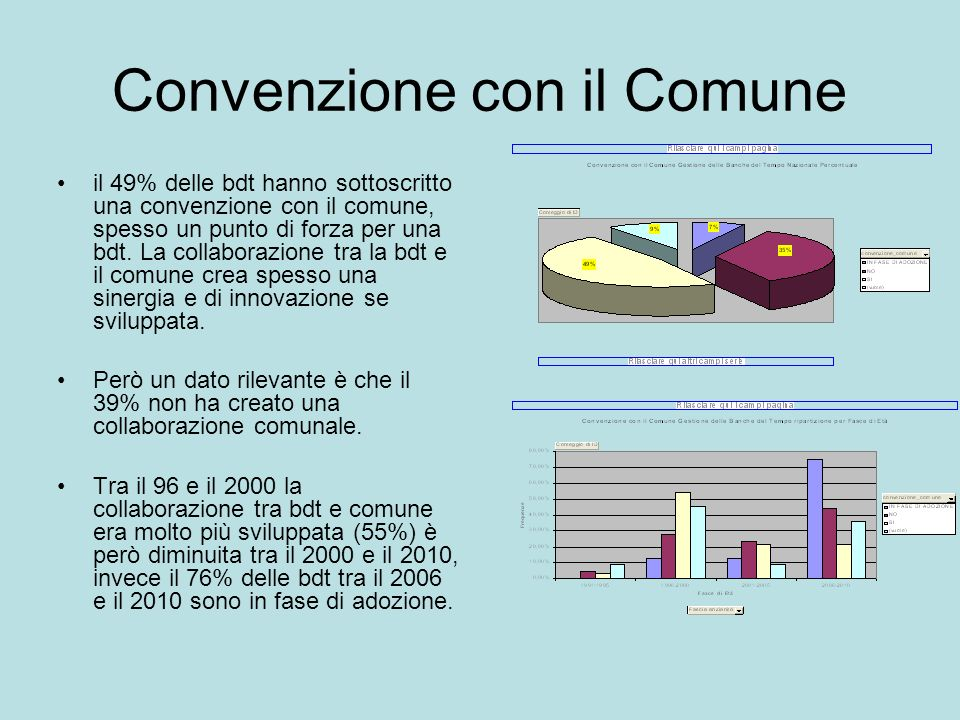 Convenzione con il Comune il 49% delle bdt hanno sottoscritto una convenzione con il comune, spesso un punto di forza per una bdt. La collaborazione t