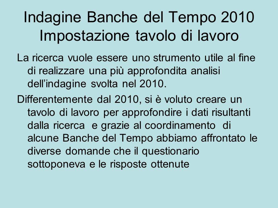 Indagine Banche del Tempo 2010 Impostazione tavolo di lavoro La ricerca vuole essere uno strumento utile al fine di realizzare una più approfondita an