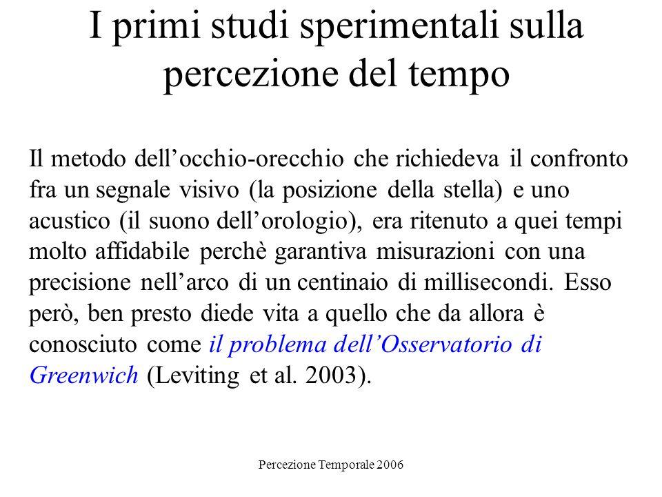 Percezione Temporale 2006 I primi studi sperimentali sulla percezione del tempo Il metodo dellocchio-orecchio che richiedeva il confronto fra un segna