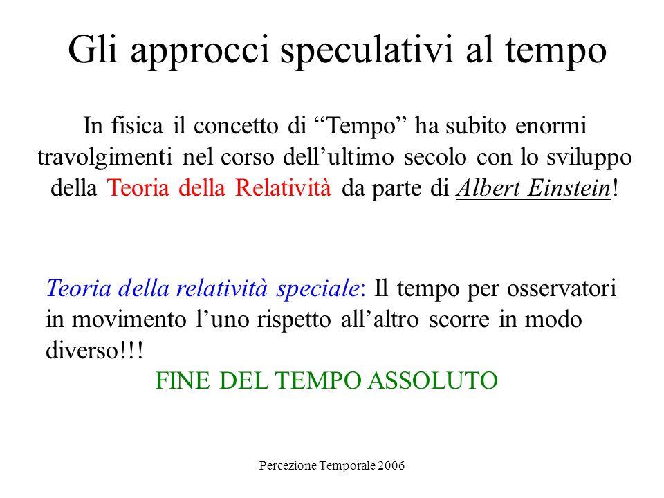 Percezione Temporale 2006 Gli approcci speculativi al tempo Teoria della relatività speciale: Il tempo per osservatori in movimento luno rispetto alla