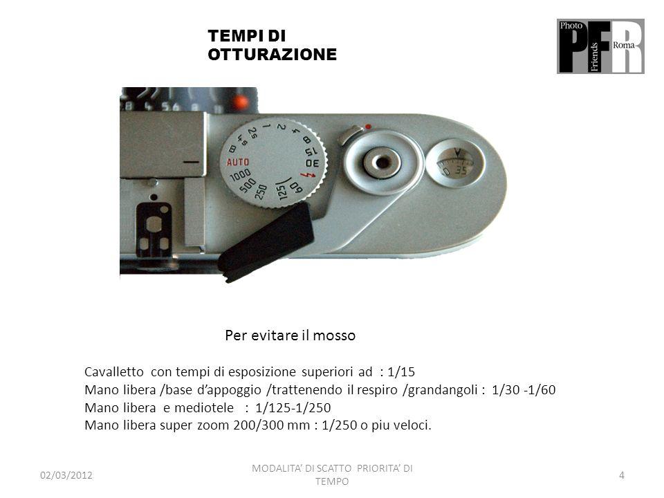 TEMPI DI OTTURAZIONE Per evitare il mosso Cavalletto con tempi di esposizione superiori ad : 1/15 Mano libera /base dappoggio /trattenendo il respiro /grandangoli : 1/30 -1/60 Mano libera e mediotele : 1/125-1/250 Mano libera super zoom 200/300 mm : 1/250 o piu veloci.