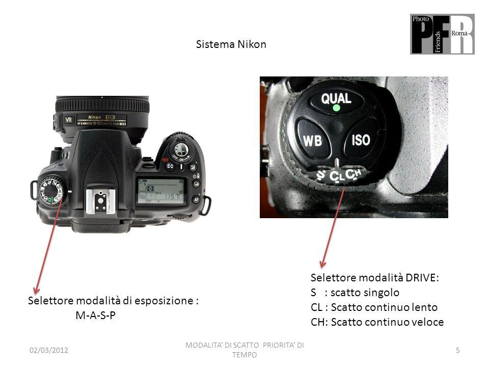 Sistema Nikon Selettore modalità di esposizione : M-A-S-P Selettore modalità DRIVE: S : scatto singolo CL : Scatto continuo lento CH: Scatto continuo veloce 02/03/20125 MODALITA DI SCATTO PRIORITA DI TEMPO