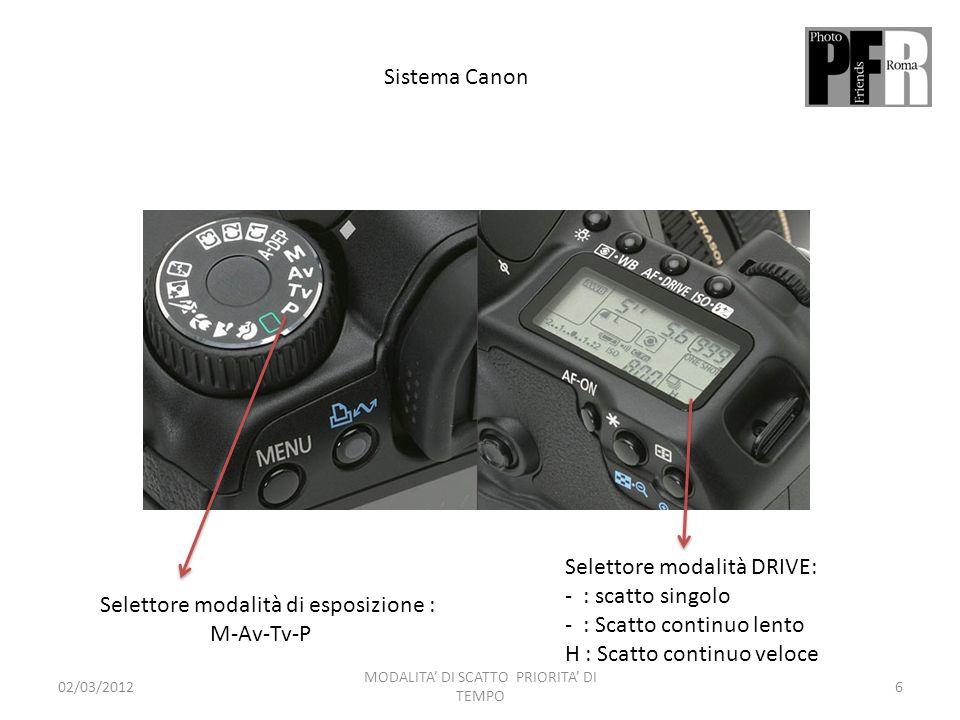 Selettore modalità di esposizione : M-Av-Tv-P Selettore modalità DRIVE: - : scatto singolo - : Scatto continuo lento H : Scatto continuo veloce Sistema Canon 02/03/20126 MODALITA DI SCATTO PRIORITA DI TEMPO