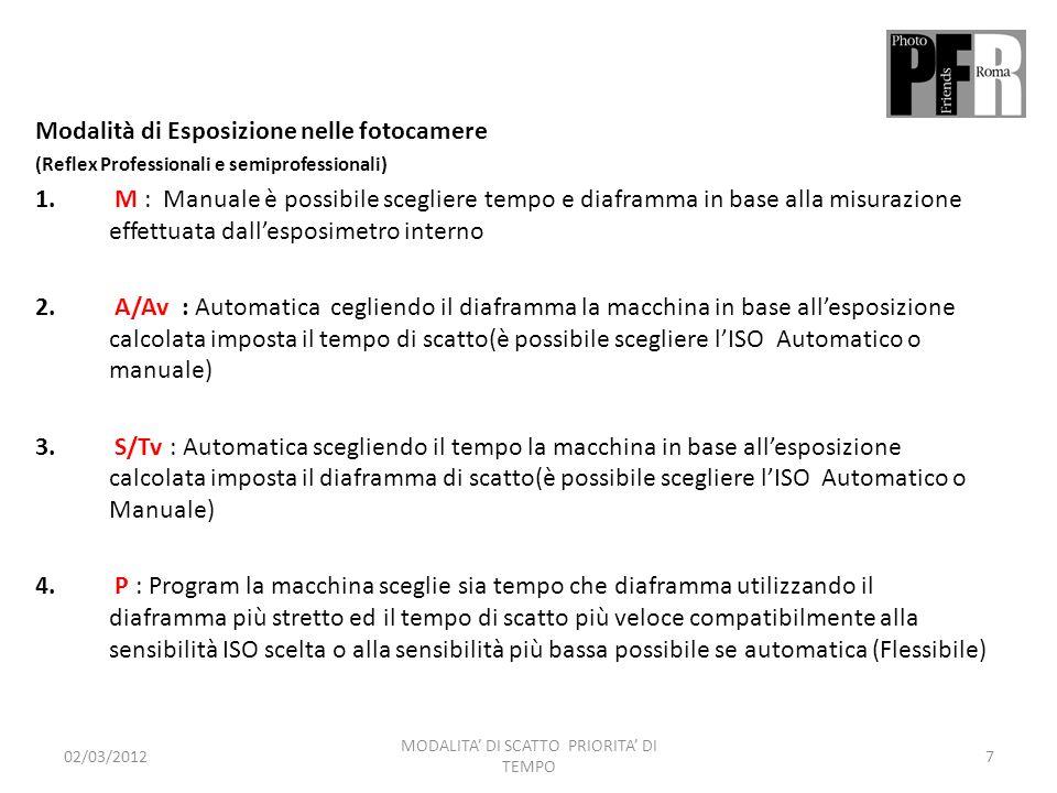 Modalità di Esposizione nelle fotocamere (Reflex Professionali e semiprofessionali) 1.