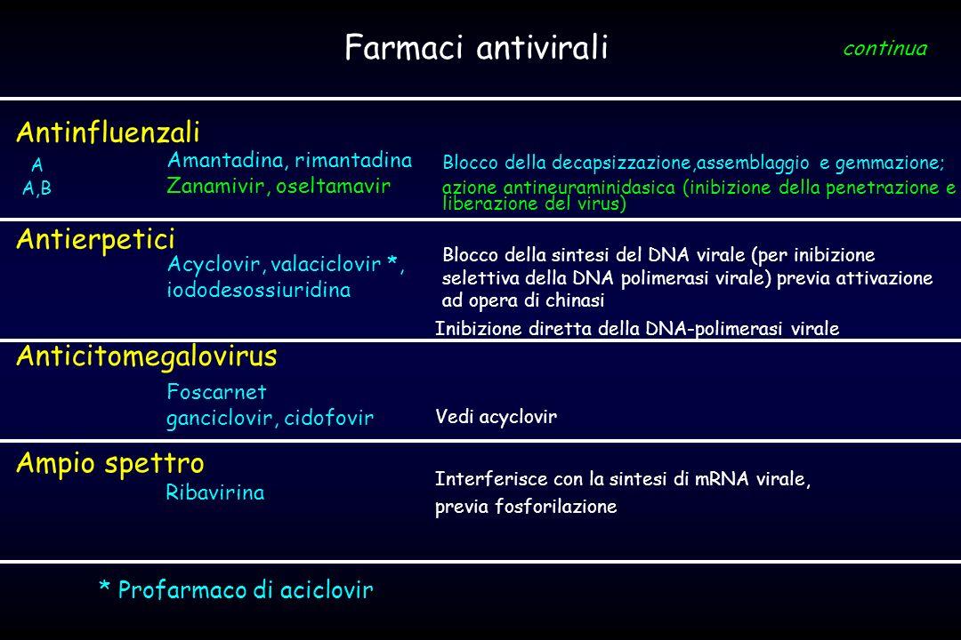 Farmaci antivirali Antinfluenzali Amantadina, rimantadina Zanamivir, oseltamavir Antierpetici Acyclovir, valaciclovir *, iododesossiuridina Anticitome