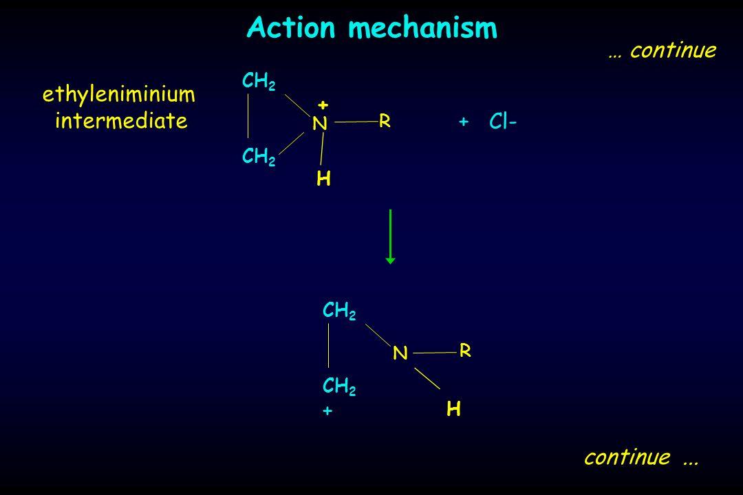 H CH 2 N R + H CH 2 N R + Action mechanism … continue + Cl- ethyleniminium intermediate continue...