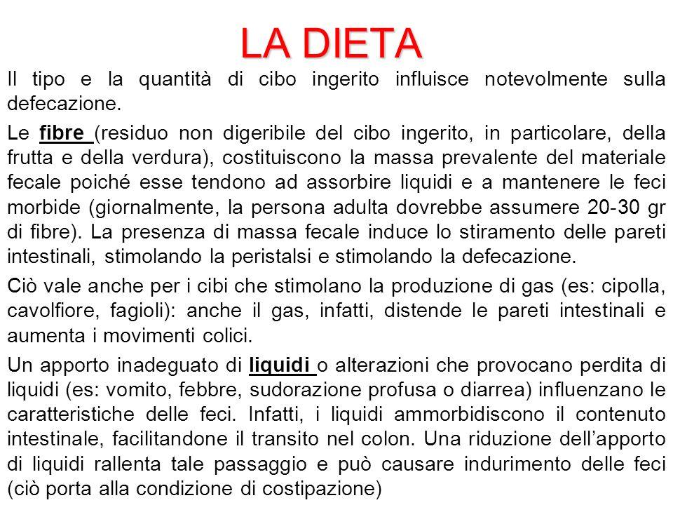 LA DIETA Il tipo e la quantità di cibo ingerito influisce notevolmente sulla defecazione. Le fibre (residuo non digeribile del cibo ingerito, in parti