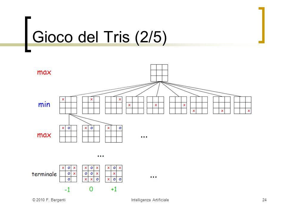 © 2010 F. BergentiIntelligenza Artificiale24 Gioco del Tris (2/5)