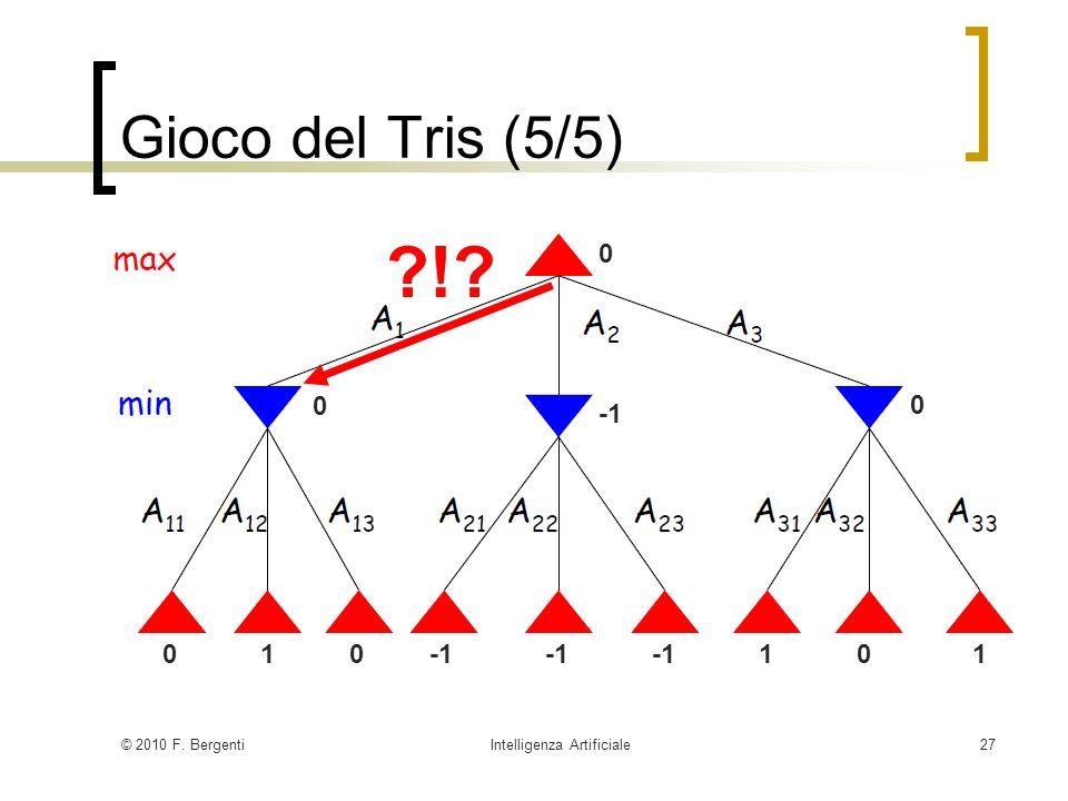 © 2010 F. BergentiIntelligenza Artificiale27 Gioco del Tris (5/5) 010 101 0 0 0 ?!?