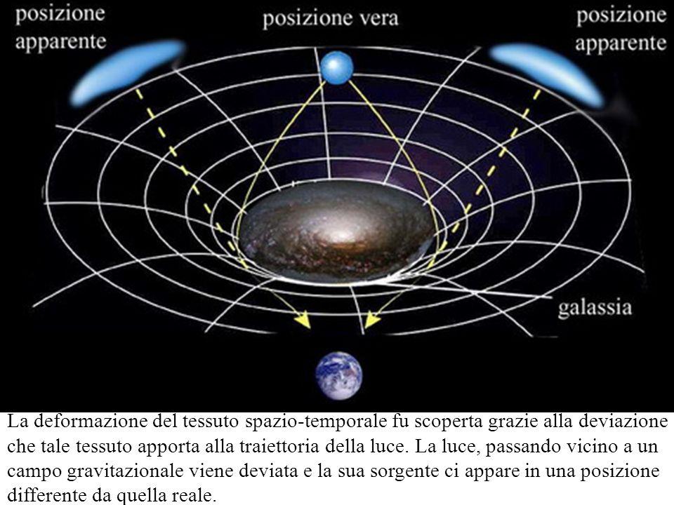 La deformazione del tessuto spazio-temporale fu scoperta grazie alla deviazione che tale tessuto apporta alla traiettoria della luce. La luce, passand