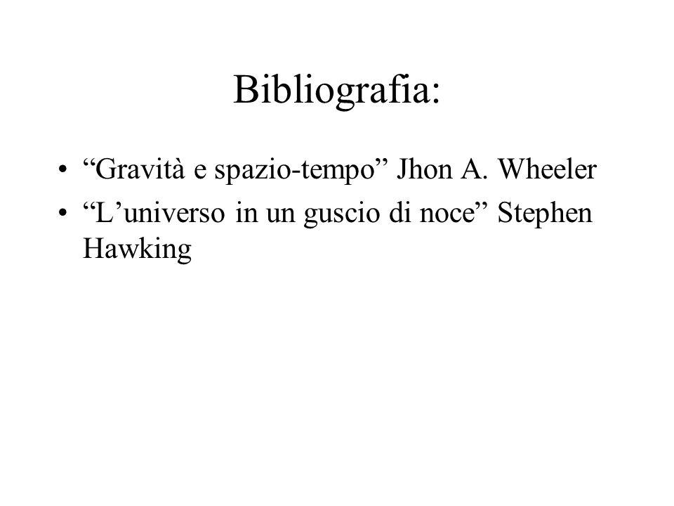 Bibliografia: Gravità e spazio-tempo Jhon A. Wheeler Luniverso in un guscio di noce Stephen Hawking