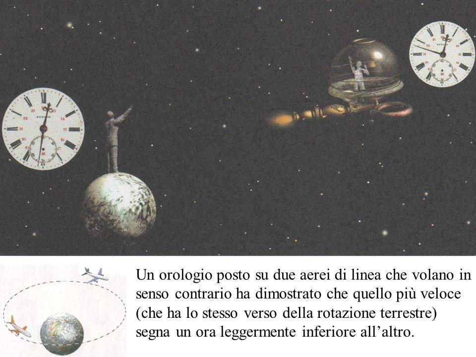 Deformazione temporale con un accelerazione di un g Altra dimostrazione ce lhanno data i muoni, particelle che arrivano sulla terra con i raggi cosmici.