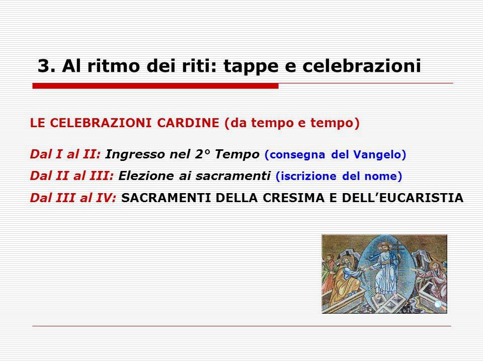 3. Al ritmo dei riti: tappe e celebrazioni LE CELEBRAZIONI CARDINE (da tempo e tempo) Dal I al II: Ingresso nel 2° Tempo (consegna del Vangelo) Dal II