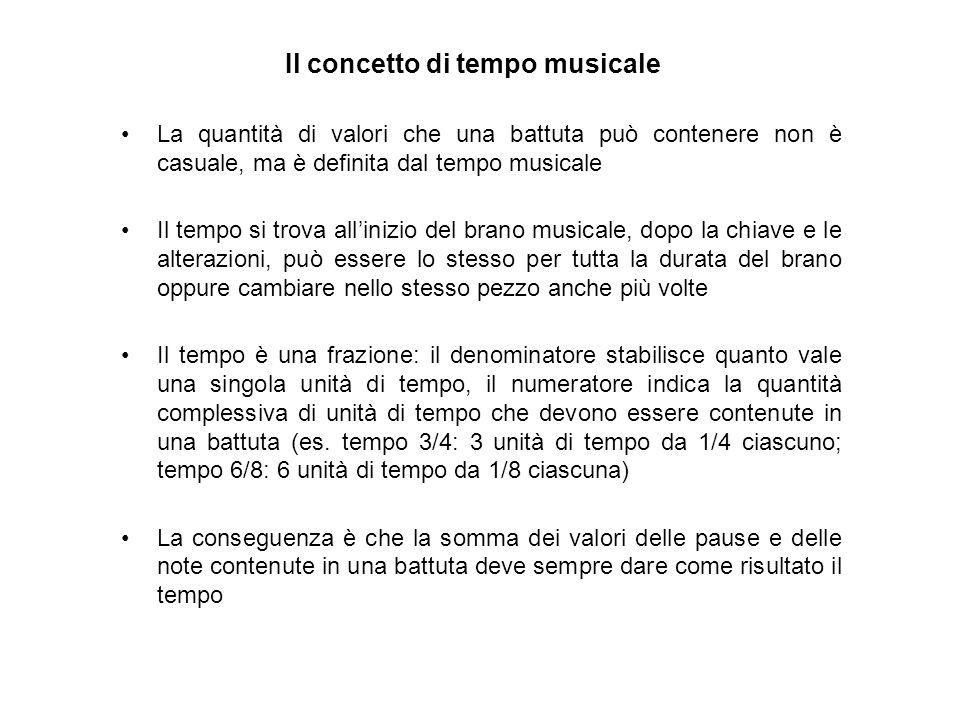 La quantità di valori che una battuta può contenere non è casuale, ma è definita dal tempo musicale Il tempo si trova allinizio del brano musicale, do