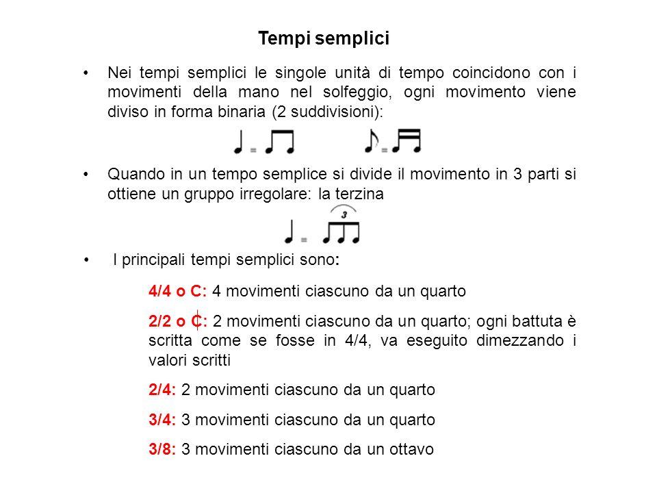 Tempi composti = 2 ( Nei tempi composti le singole unità di tempo non coincidono con i movimenti della mano nel solfeggio, ogni movimento si suddivide in forma ternaria (3 suddivisioni) Se in un tempo composto il movimento viene suddiviso in forma binaria si ha un gruppo irregolare: la duina I principali tempi composti sono: 6/8: 2 movimenti da 3 ottavi ciascuno 9/8: 3 movimenti da 3 ottavi ciascuno 12/8: 4 movimenti da 3 ottavi ciascuno In termini di movimenti cè equivalenza tra tempi semplici e composti: per passare da un tempo semplice al relativo tempo composto basta moltiplicare il tempo semplice per 3/2 (es.