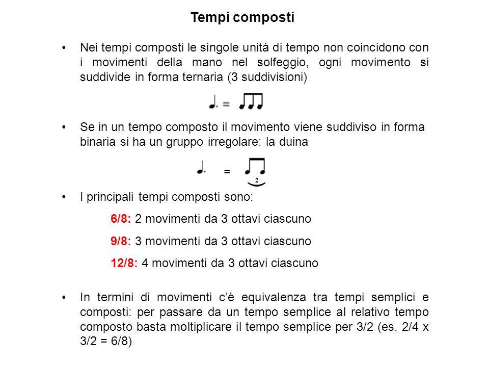 Tempi composti = 2 ( Nei tempi composti le singole unità di tempo non coincidono con i movimenti della mano nel solfeggio, ogni movimento si suddivide