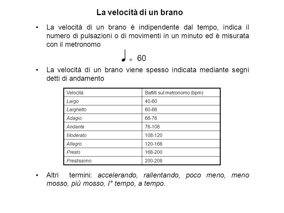 La velocità di un brano VelocitàBattiti sul metronomo (bpm) Largo40-60 Larghetto60-66 Adagio66-76 Andante76-108 Moderato108-120 Allegro120-168 Presto1